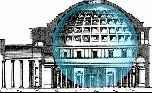 Pantheon: 2000 years of history